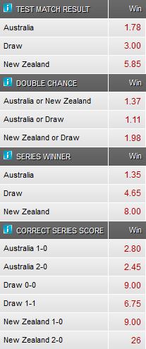 Australia vs New Zealand cricket odds