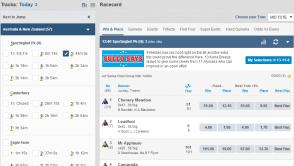 Sportingbet racing odds