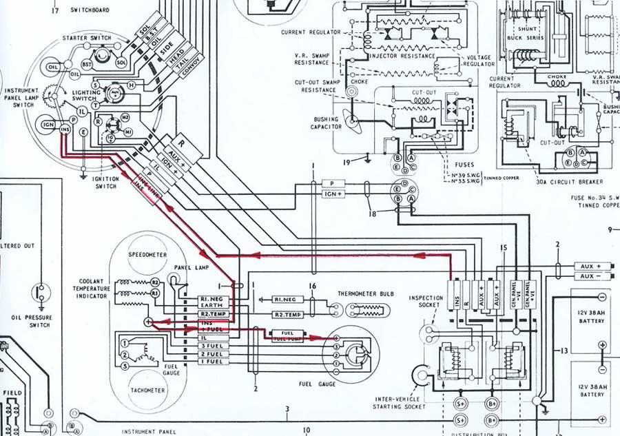 Austin Champ Fuel Gauge System
