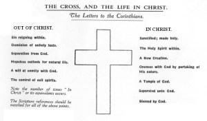 AustinSparksNet  Diagram  The Cross and the Life in Christ
