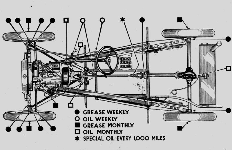 1930 austin seven wiring diagram