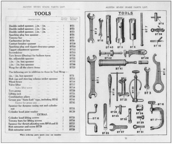 99+ Carpenters Tool List New England Carpenters Training