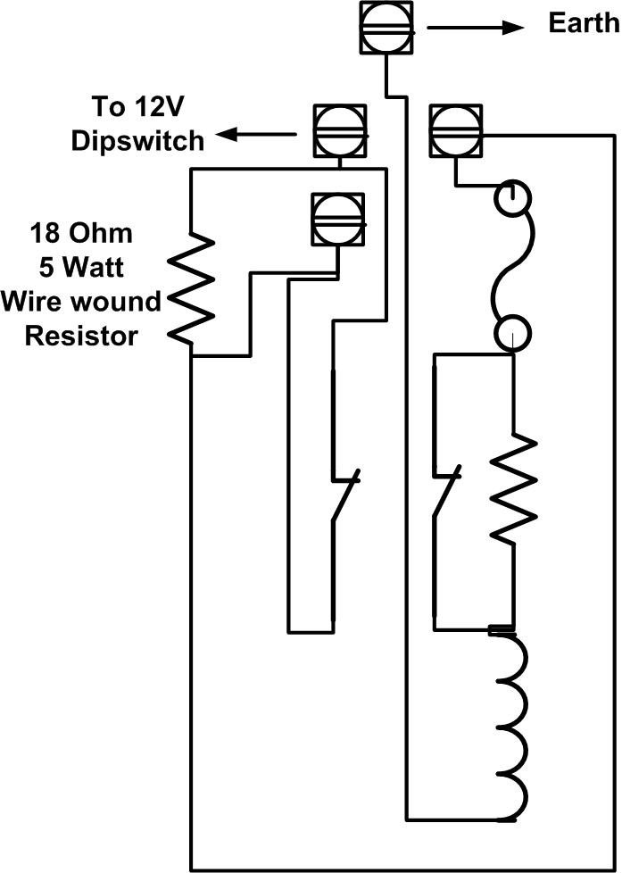 Dipping Solenoids
