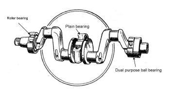 Car Engine Crankcase, Car, Free Engine Image For User