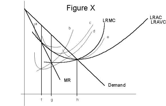 Class: Microeconomics (Unique 42836 and 42837; TTh)