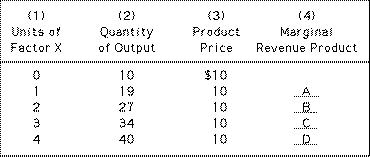 EXAM 3/ Principles of Microeconomics/ James Sondgeroth