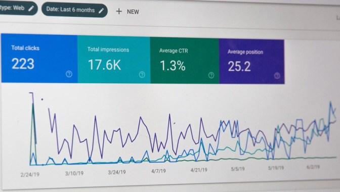 Digital marketing advertising KPIs and metrics