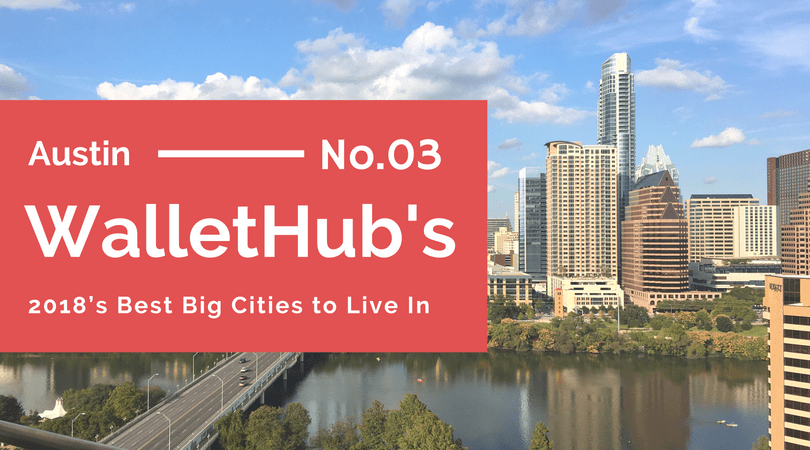 Austin No 3 on WalletHub List of Best Cities