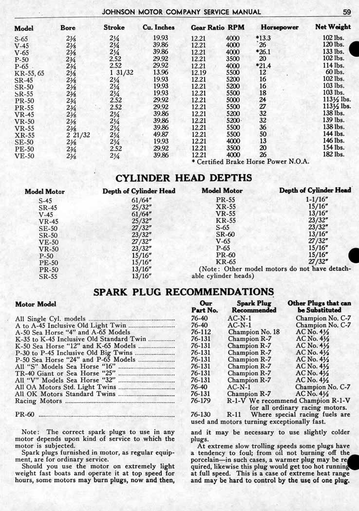 Early Johnson Service Manual