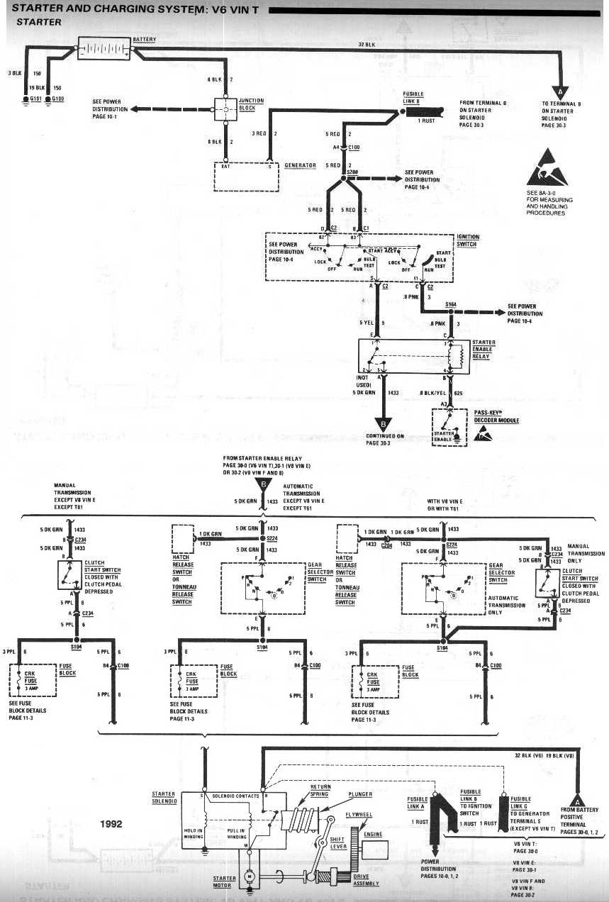 hight resolution of austinthirdgen org 1982 camaro wiring diagram charging system