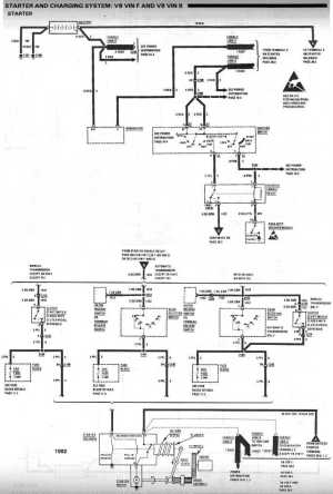 Ignition Switch Wiring Diagram For 89 Camaro | Wiring Library