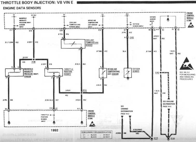 Tbi Conversion Wiring Diagram : 29 Wiring Diagram Images