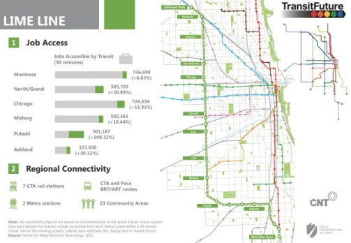An illustration of the proposed Lime Line, an el line that would extended rail service to more places on the West Side. | Active Transportation Alliance