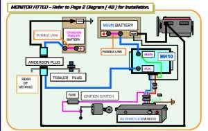 Wiring Diagram For Caravan Electrics   Online Wiring Diagram
