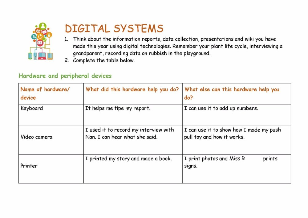 medium resolution of Worksheet: Digital systems - ABOVE   The Australian Curriculum