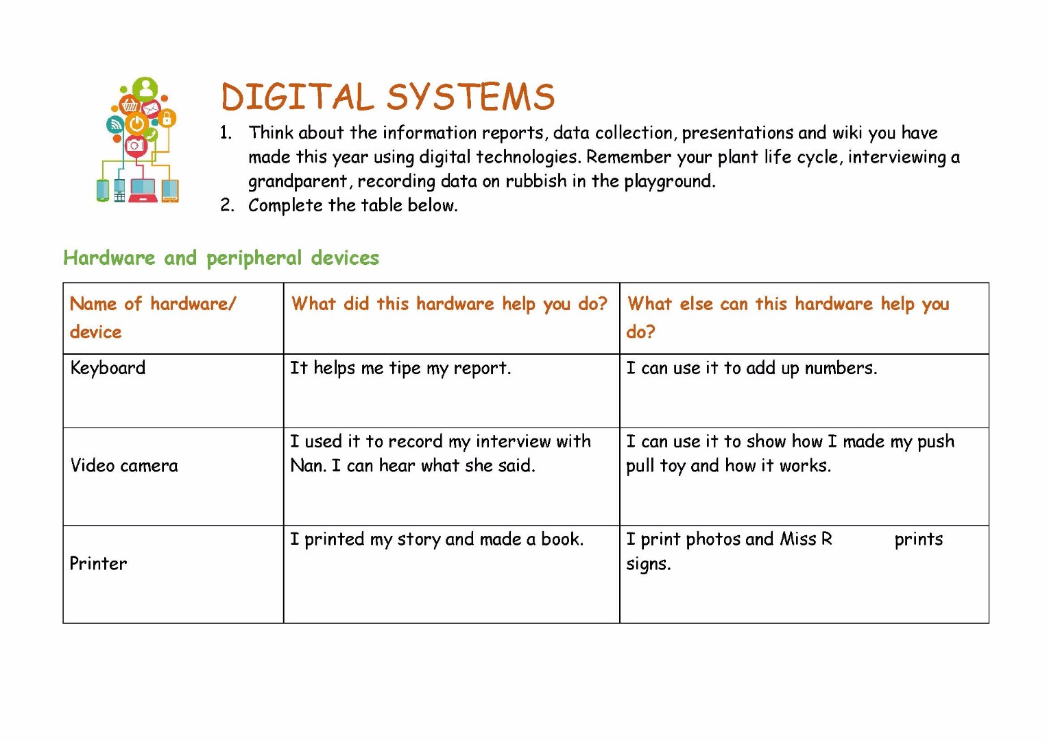 hight resolution of Worksheet: Digital systems - ABOVE   The Australian Curriculum