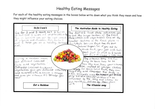 small resolution of Analysis: Food and nutrition - AT   The Australian Curriculum