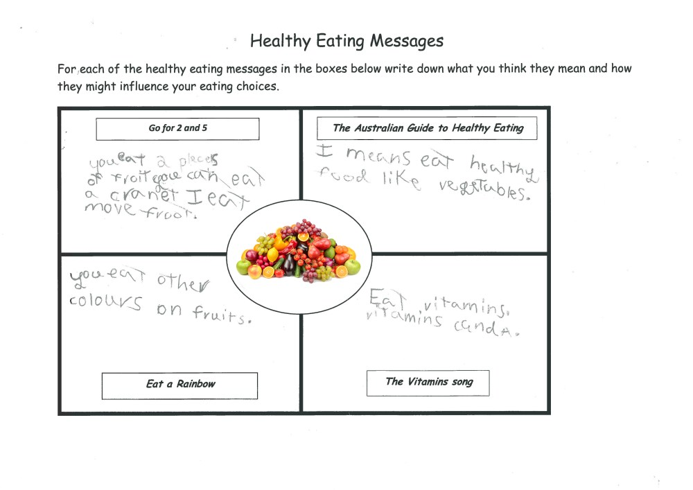medium resolution of identifies one component of the australian guide to healthy eating 2 annotation 2 identifies that eating different coloured fruits is important