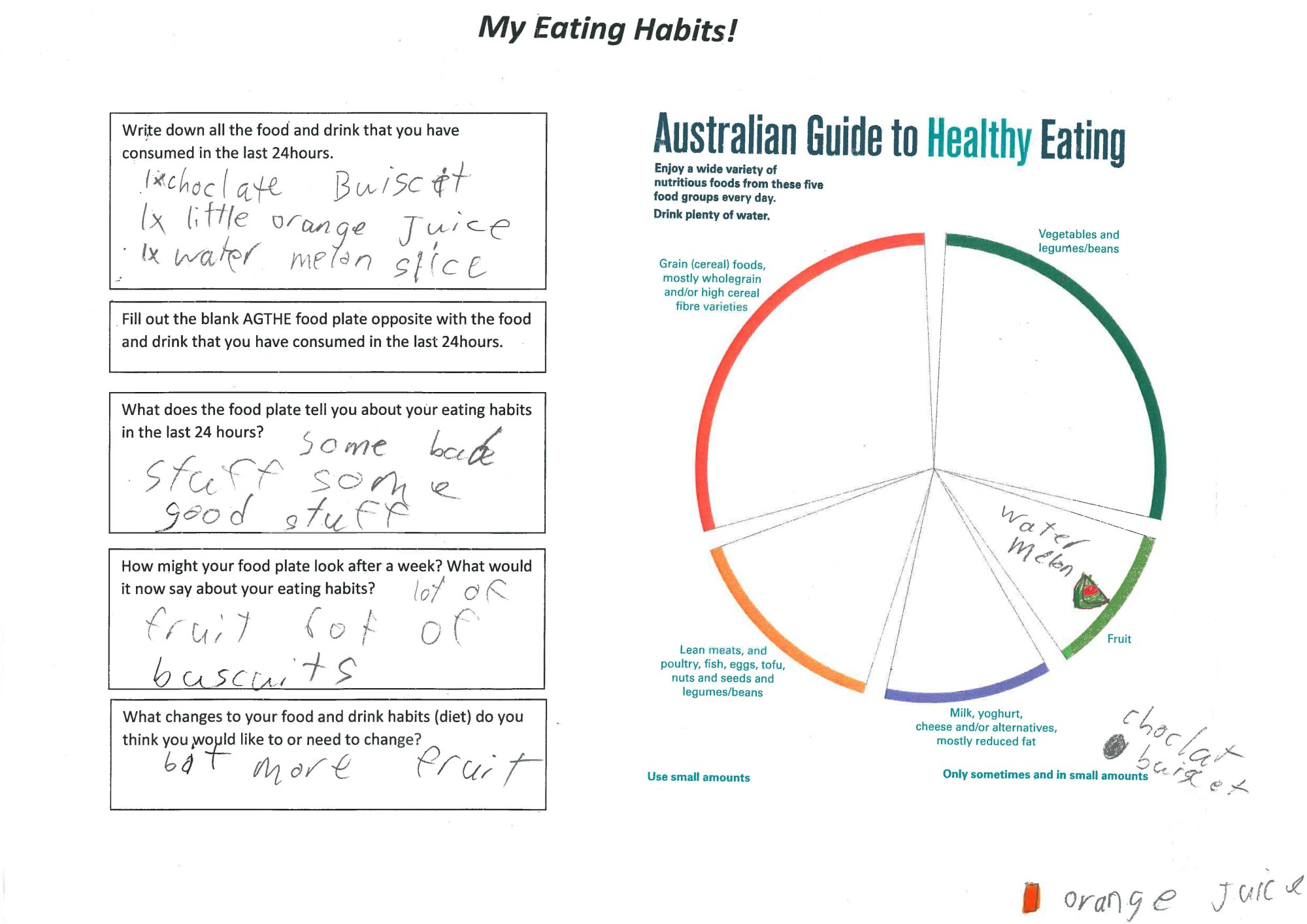 hight resolution of suggests an option for improving eating habits based on the australian guide to healthy eating