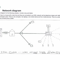 3g Network Architecture Diagram Jack And The Beanstalk Plot Mobile Critical Path Methode Meter Base