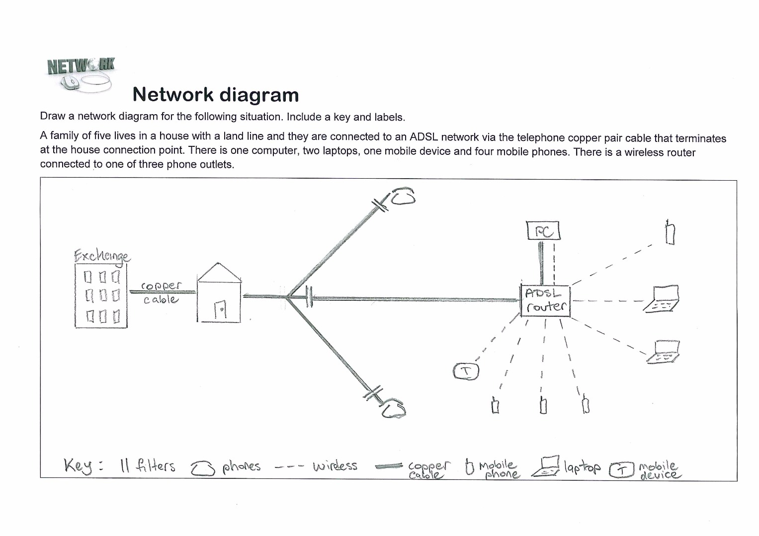 hight resolution of draws a diagram including complete detail of all connections and hardware and their locations in the infrastructure described in the given situation a