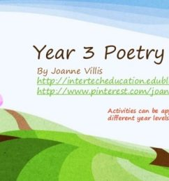 Year 3 Poetry Ideas - A Bunch of Fun Poetry Activities! - Australian  Curriculum Lessons [ 720 x 1280 Pixel ]