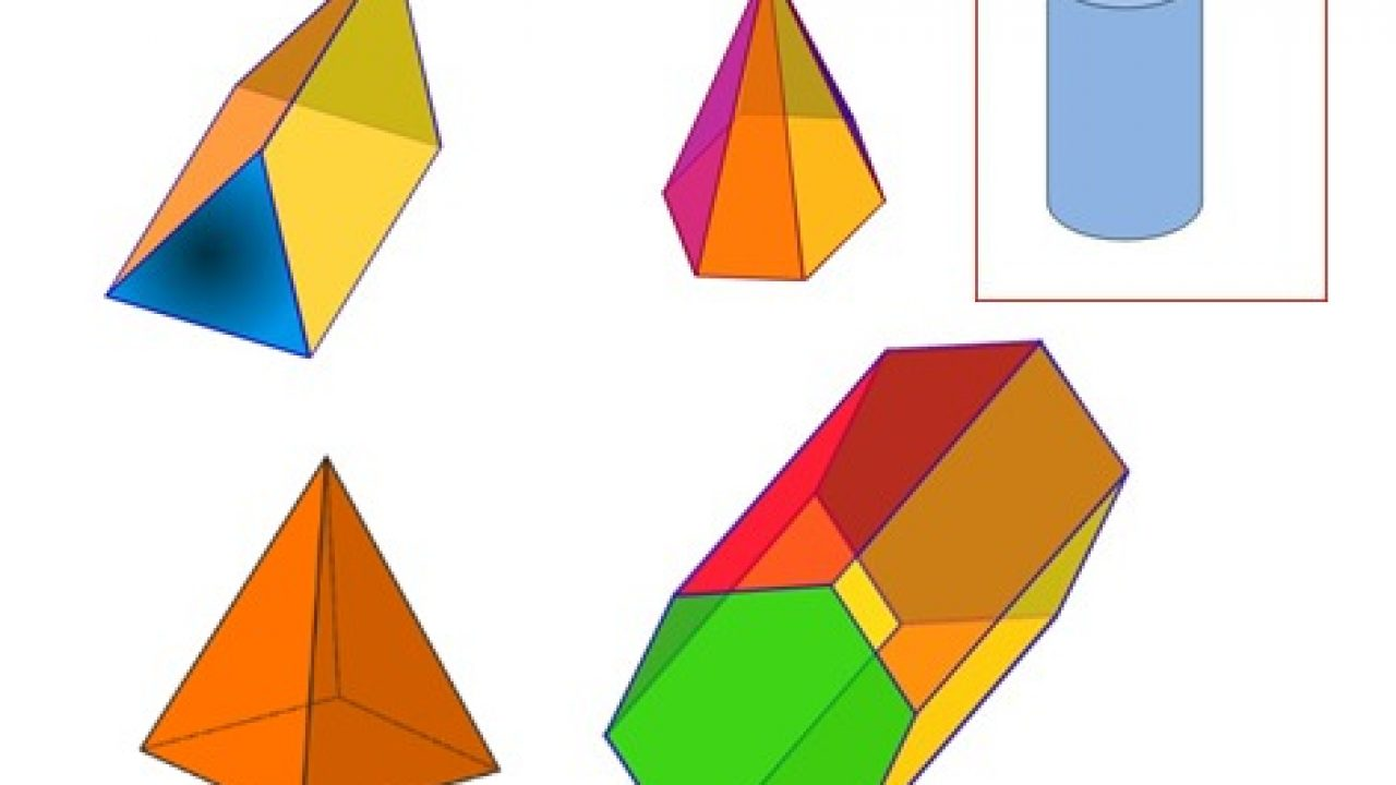 hight resolution of Identifying 3D Shapes Lesson Plan for Years 3/4 - Australian Curriculum  Lessons