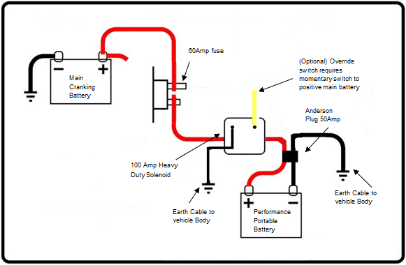 Pin Dual Battery Schematic Pdf on Pinterest