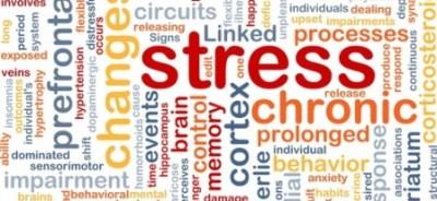 chronic-stress