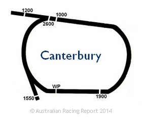 Canterbury Racecourse track info, scratchings, live odds