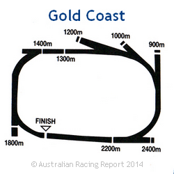 Gold Coast Racecourse track info, scratchings, live odds