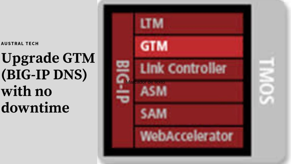 Upgrade GTM (BIG-IP DNS) with no downtime