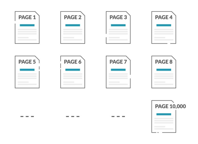 Indice delle pagine