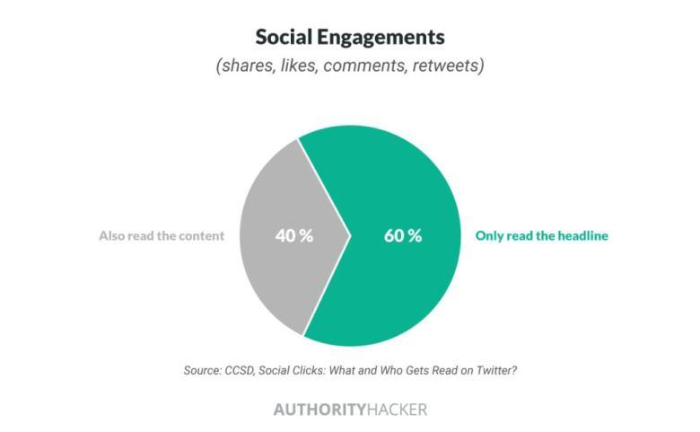 Titoli di impegno sociale