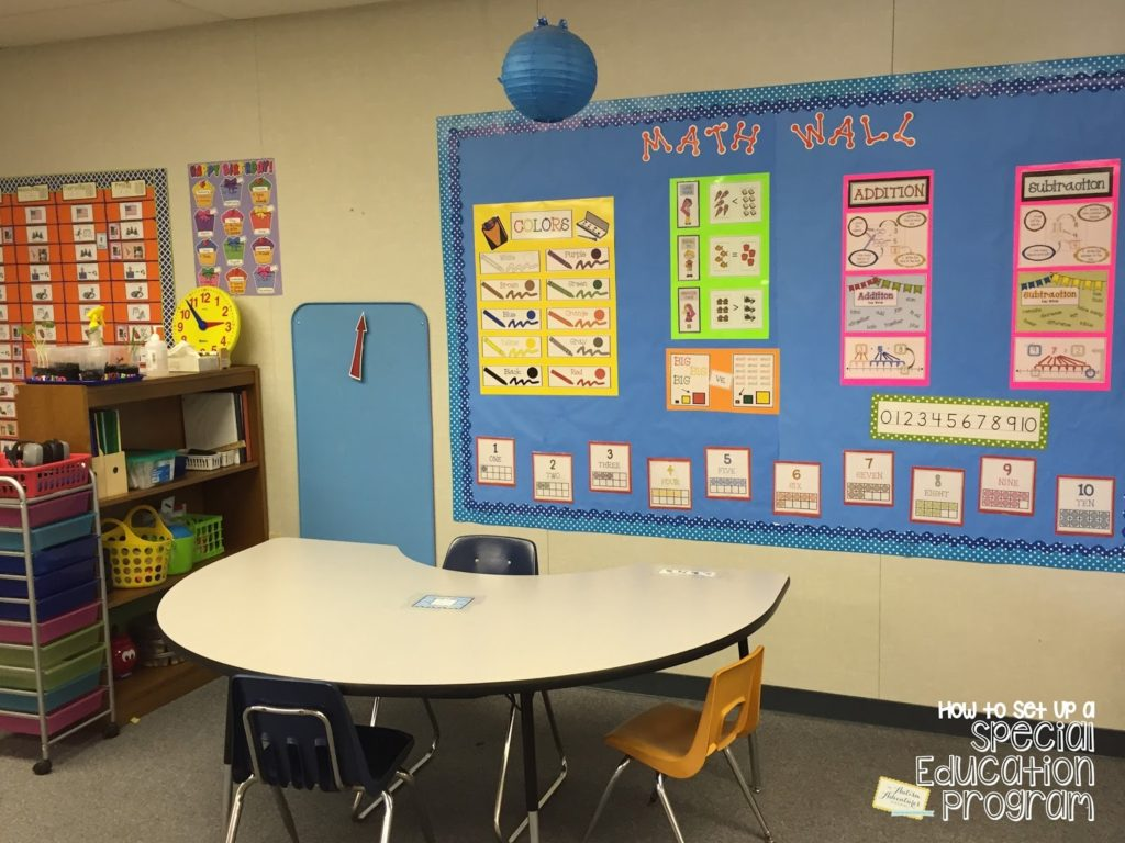 How To Set Up A Special Education Program Teaching Math