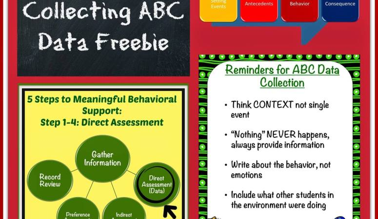Final Reminders for Collecting ABC Data (With a Freebie!)