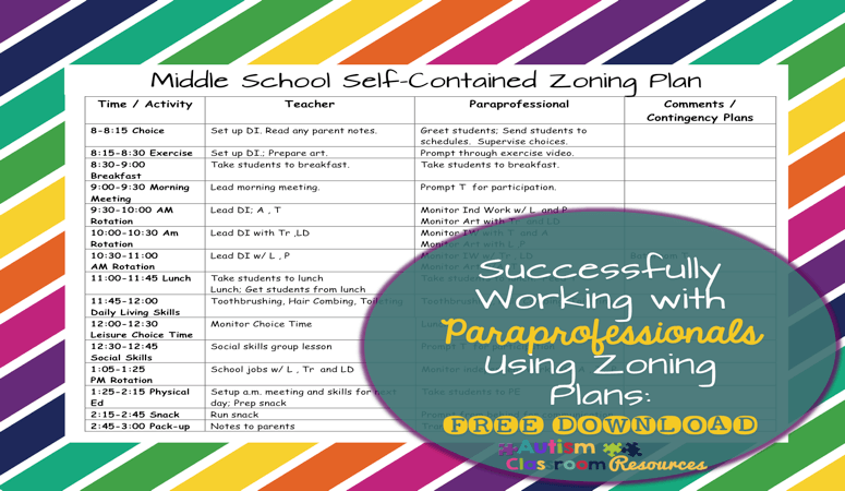 Successfully Working with Paraprofessionals Using Zoning Plans