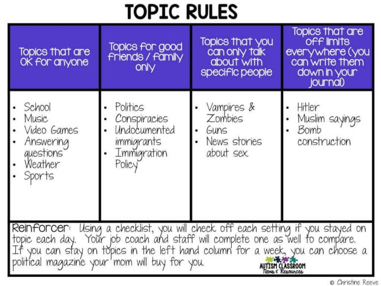 Topic Rules for Helping Students Stick to the Hidden Curriculum