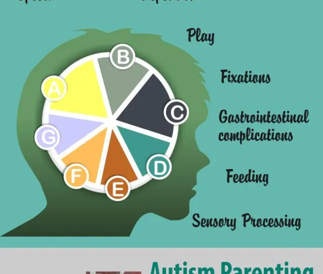 Early Signs Of Autism In Children Diagnosis And Treatment Options