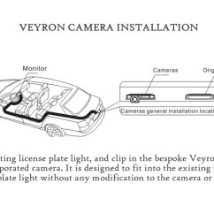 Reversing Camera Wiring Diagram The Of Periodic Table Veyron Vc-vaux Rear-view For Vauxhall Corsa D (2006-2012) | Ebay