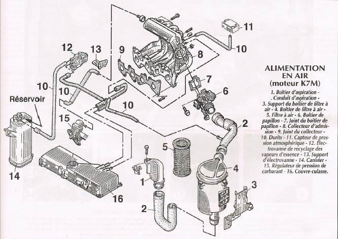opel schema moteur scenic 1