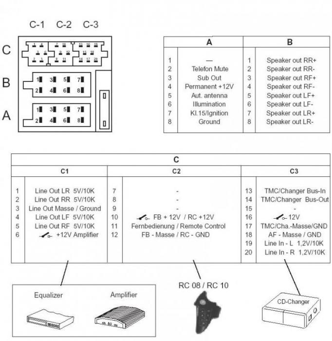 opel vectra b radio wiring diagram bt phone socket broadband comment connecter les pins du connecteur c1 sur mon nouveau autoradio? - autoradio auto ...