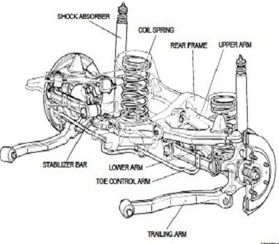 1997 Jeep Grand Cherokee Laredo Stereo Wiring 1988 Jeep