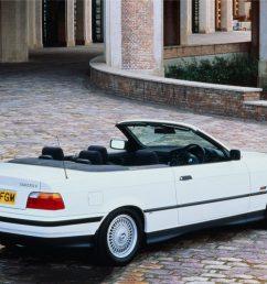 bmw s rie 3 e36 cabriolet 1993 1996 photo bmw bmw s rie 3 e36 cabriolet 1993 1996 photo bmw [ 1030 x 773 Pixel ]