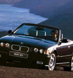 bmw m3 e36 cabriolet 1996 1999 vue av photo bmw  [ 1030 x 773 Pixel ]