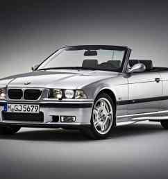 bmw m3 e36 cabriolet 1996 1999 vue av photo bmw bmw m3 e36 cabriolet 1996 1999 vue av photo bmw [ 1030 x 773 Pixel ]