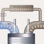 EGR zawór recyrkulacji spalin