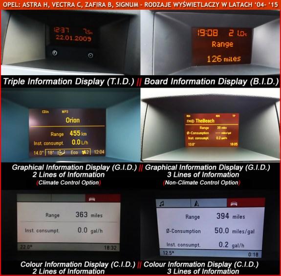 Rodzaje wyświetlaczy w samochodach OPEL w latach 2004-2015