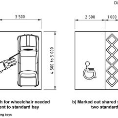 Chair Design Questionnaire Small Metal Chairs Dimensions Of Parking Bays