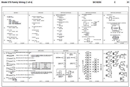 peterbilt 379 fuse panel diagram 1997 wiring  center wiring